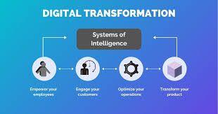 Transform Your Business Digitally